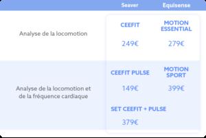 Comparaison - Seaver - Equisense