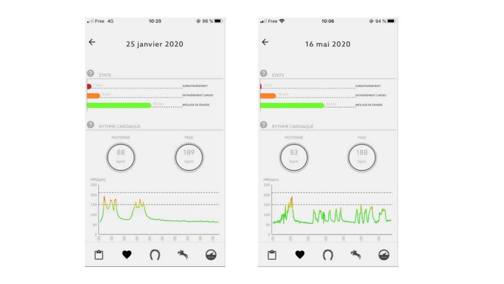 Seaver app et courbes fréquence cardiaque