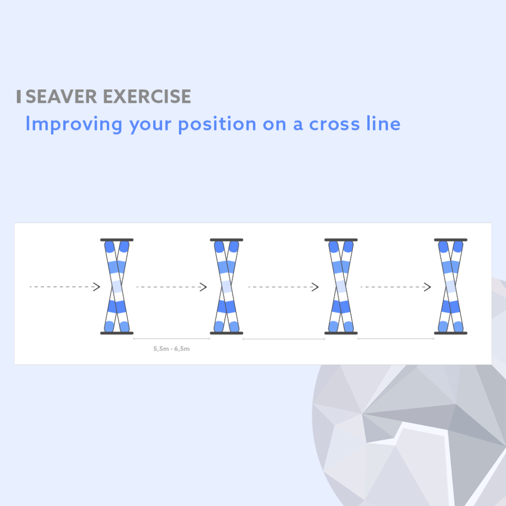 Seaver - Improving your position on a cross line