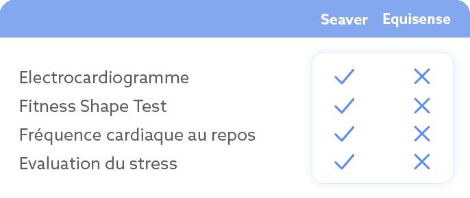 Tableau - comparatif - Seaver - ou - Equisense